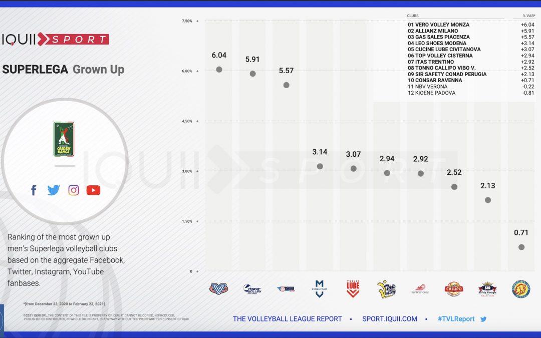 La Top Volley Cisterna si prepara ai play-off 5°posto. Cresce il numero di followers sui social e ripartono i progetti etici: #Accendiamoilrispetto con AbbVie e la Settimana del Volley con Lucky Friends